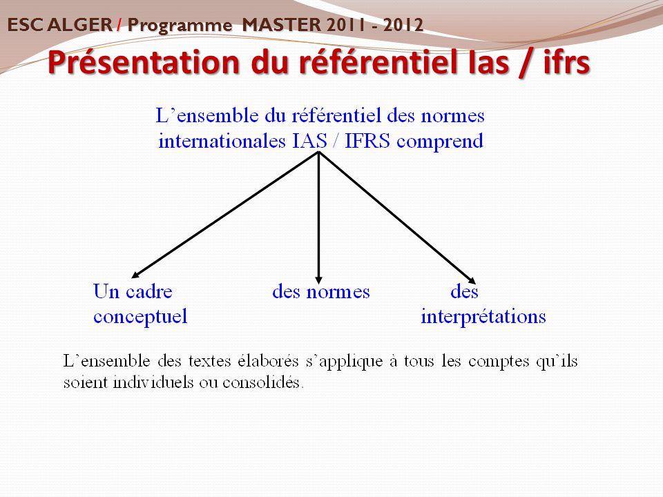 Présentation du référentiel Ias / ifrs ESC ALGER / Programme MASTER 2011 - 2012