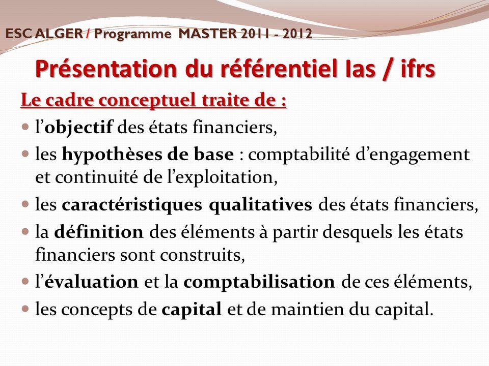 Le cadre conceptuel traite de : l'objectif des états financiers, les hypothèses de base : comptabilité d'engagement et continuité de l'exploitation, l