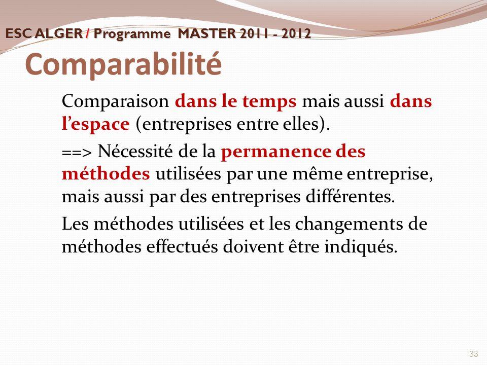 Comparabilité Comparaison dans le temps mais aussi dans l'espace (entreprises entre elles). ==> Nécessité de la permanence des méthodes utilisées par