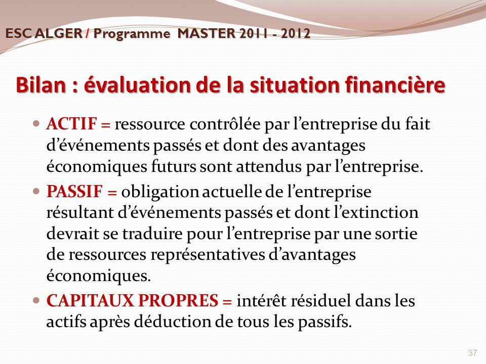 Bilan : évaluation de la situation financière ACTIF = ressource contrôlée par l'entreprise du fait d'événements passés et dont des avantages économiqu