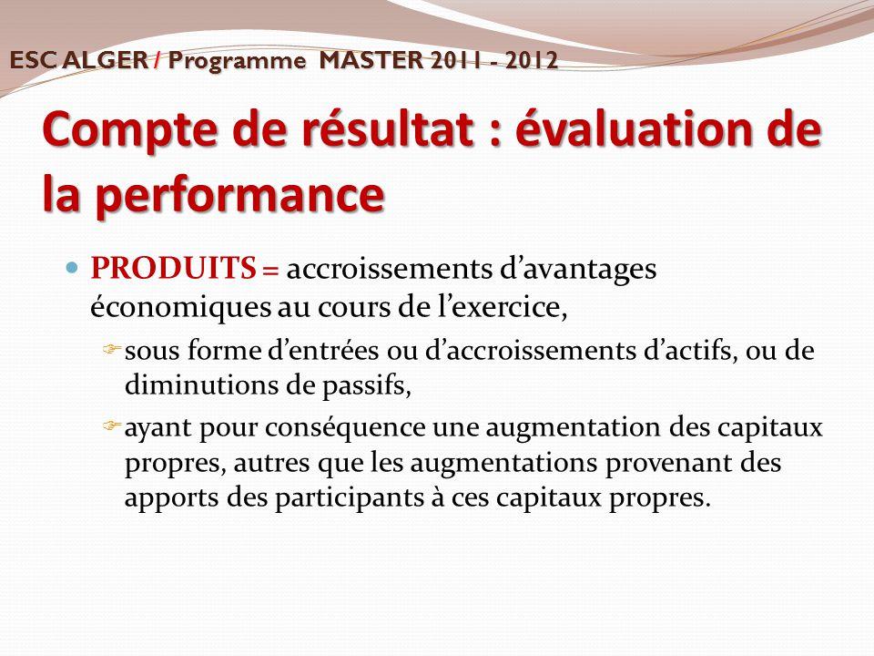 Compte de résultat : évaluation de la performance PRODUITS = accroissements d'avantages économiques au cours de l'exercice,  sous forme d'entrées ou