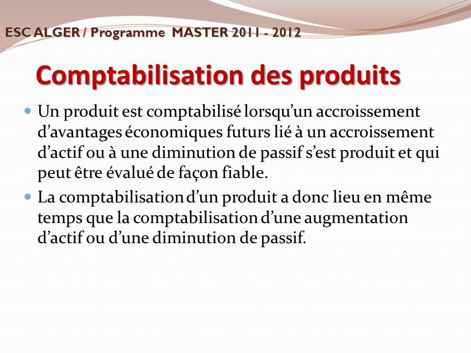 Comptabilisation des produits Un produit est comptabilisé lorsqu'un accroissement d'avantages économiques futurs lié à un accroissement d'actif ou à u