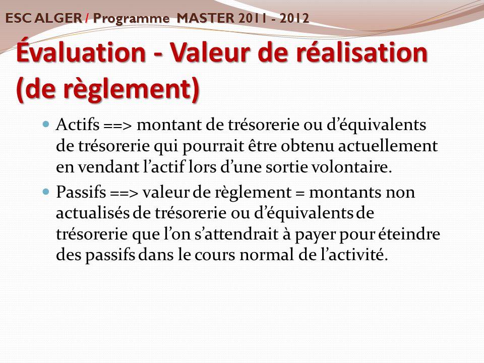 Évaluation - Valeur de réalisation (de règlement) Actifs ==> montant de trésorerie ou d'équivalents de trésorerie qui pourrait être obtenu actuellemen