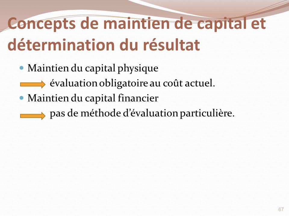 Concepts de maintien de capital et détermination du résultat Maintien du capital physique évaluation obligatoire au coût actuel. Maintien du capital f