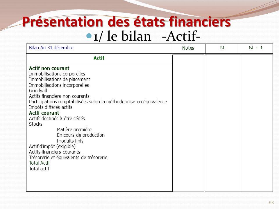 Présentation des états financiers 1/ le bilan -Actif- 68 Actif Notes NN - 1 Bilan Au 31 décembre Actif non courant Immobilisations corporelles Immobil