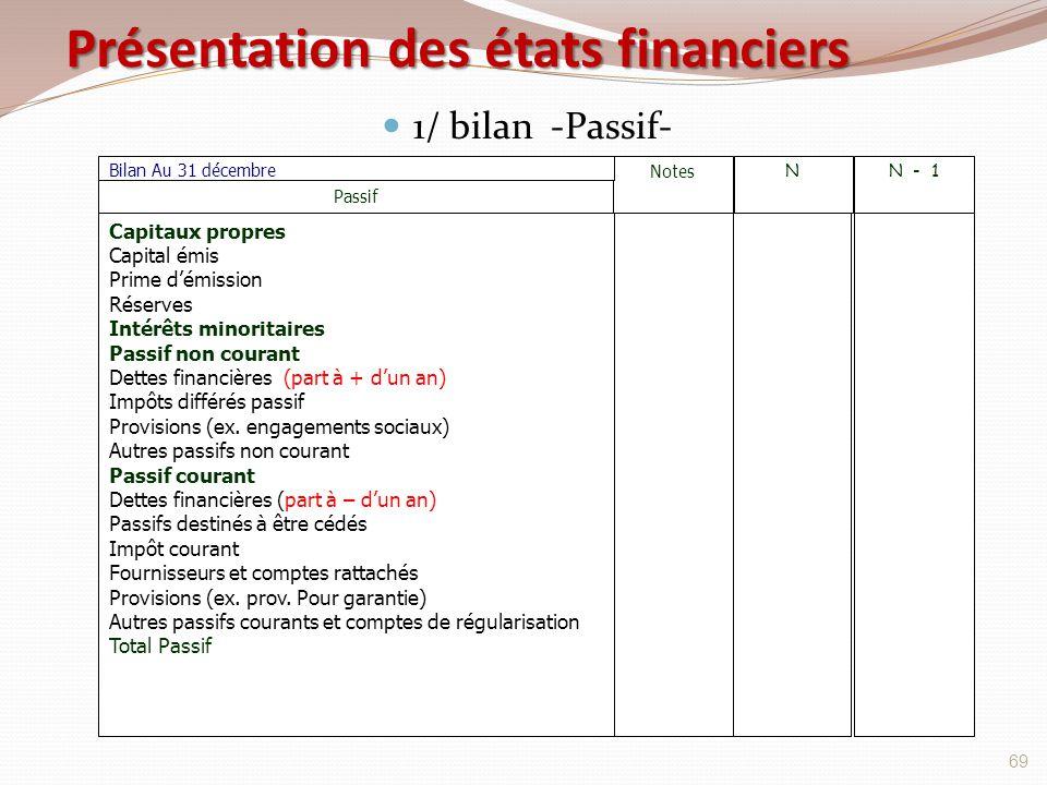 Présentation des états financiers 1/ bilan -Passif- 69 Capitaux propres Capital émis Prime d'émission Réserves Intérêts minoritaires Passif non couran