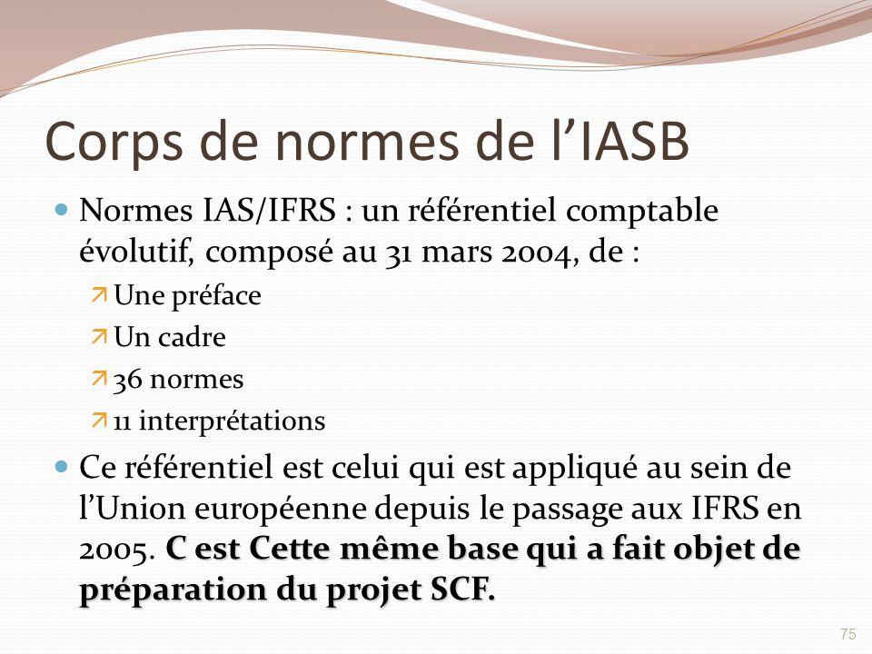 Corps de normes de l'IASB Normes IAS/IFRS : un référentiel comptable évolutif, composé au 31 mars 2004, de :  Une préface  Un cadre  36 normes  11