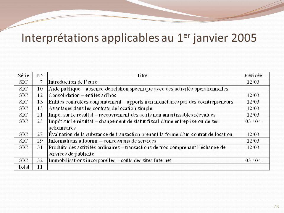 Interprétations applicables au 1 er janvier 2005 78