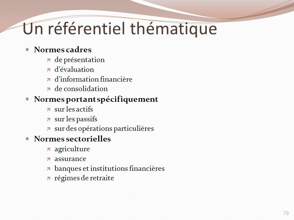 Un référentiel thématique Normes cadres  de présentation  d'évaluation  d'information financière  de consolidation Normes portant spécifiquement 
