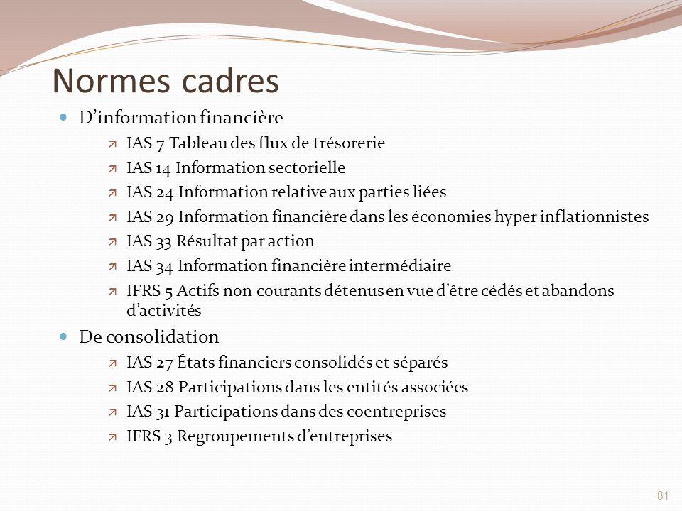 Normes cadres D'information financière  IAS 7 Tableau des flux de trésorerie  IAS 14 Information sectorielle  IAS 24 Information relative aux parti
