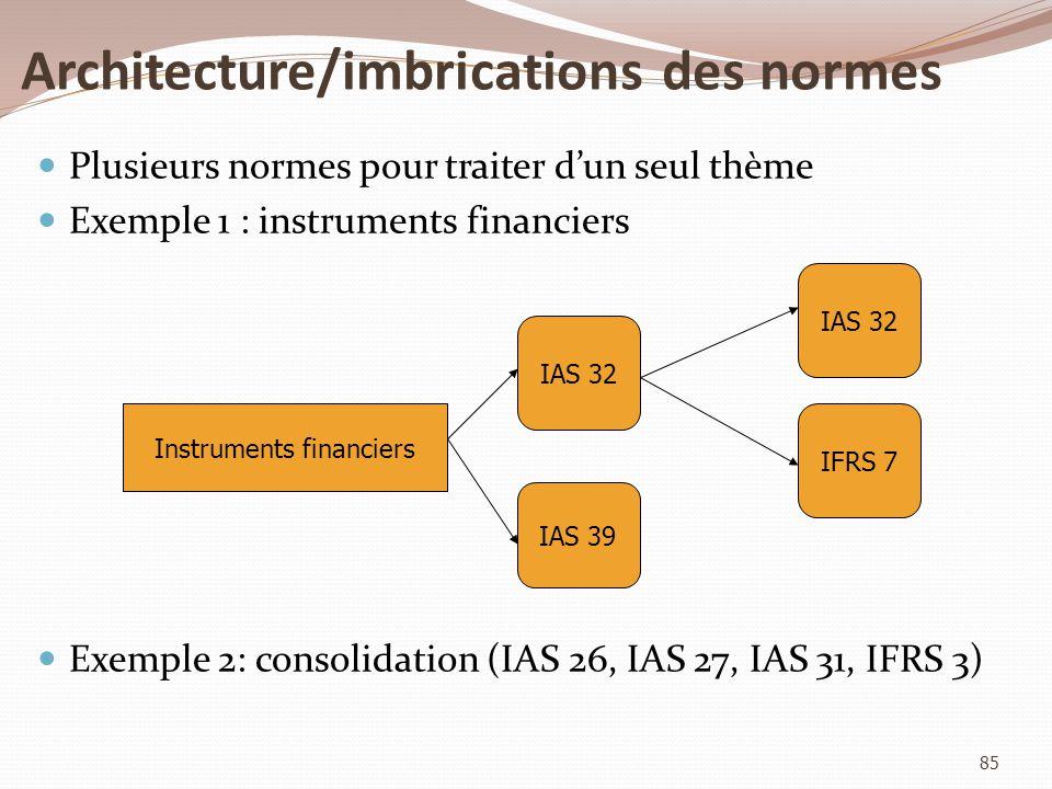 85 Architecture/imbrications des normes Plusieurs normes pour traiter d'un seul thème Exemple 1 : instruments financiers Exemple 2: consolidation (IAS
