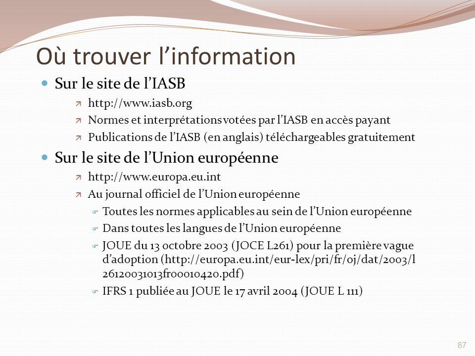 Où trouver l'information Sur le site de l'IASB  http://www.iasb.org  Normes et interprétations votées par l'IASB en accès payant  Publications de l