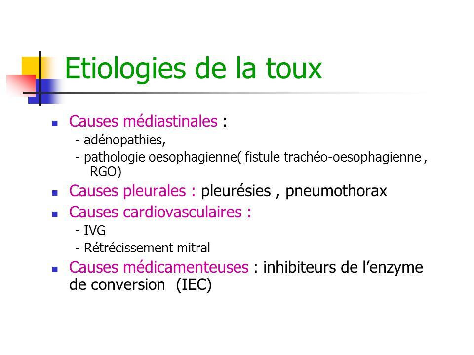 Etiologies de la toux Causes médiastinales : - adénopathies, - pathologie oesophagienne( fistule trachéo-oesophagienne, RGO) Causes pleurales : pleuré