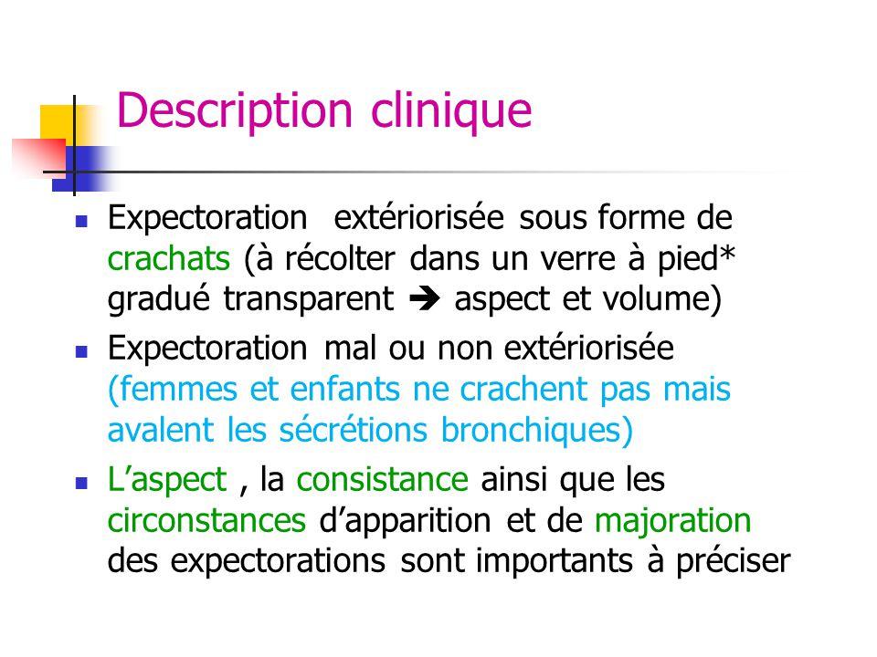 Description clinique Expectoration extériorisée sous forme de crachats (à récolter dans un verre à pied* gradué transparent  aspect et volume) Expect