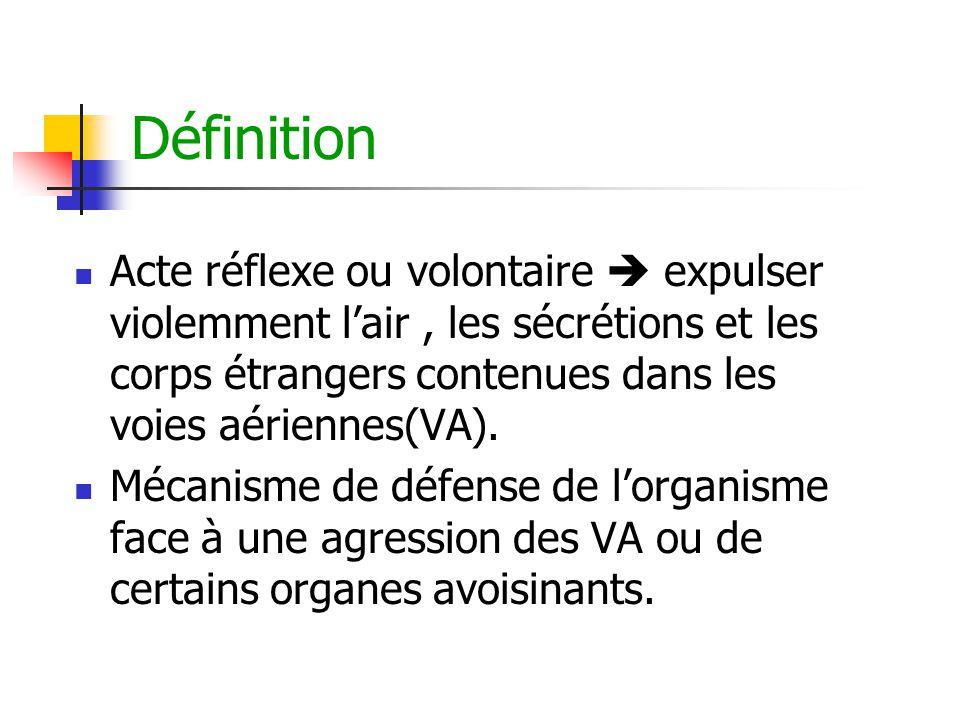 Définition Acte réflexe ou volontaire  expulser violemment l'air, les sécrétions et les corps étrangers contenues dans les voies aériennes(VA). Mécan