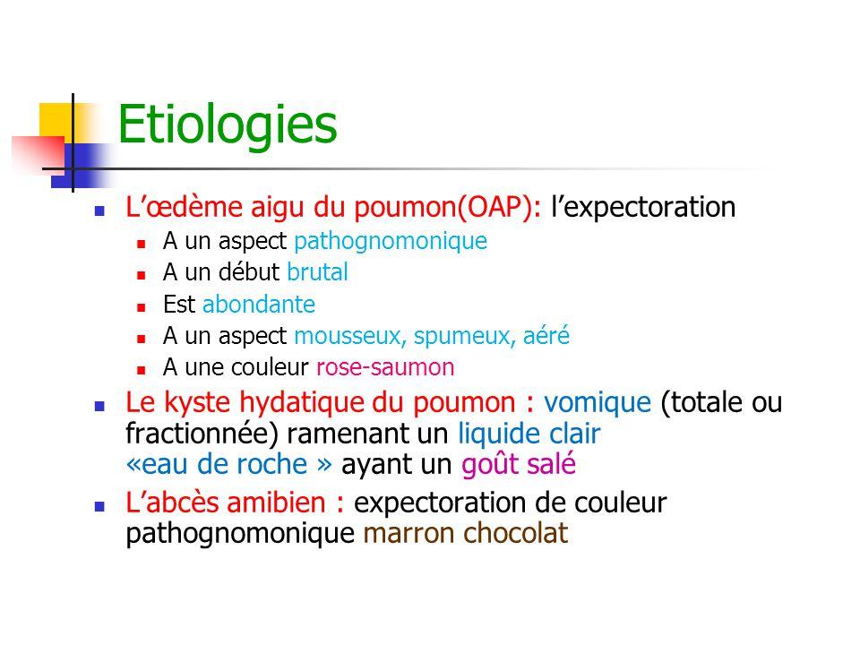 Etiologies L'œdème aigu du poumon(OAP): l'expectoration A un aspect pathognomonique A un début brutal Est abondante A un aspect mousseux, spumeux, aér