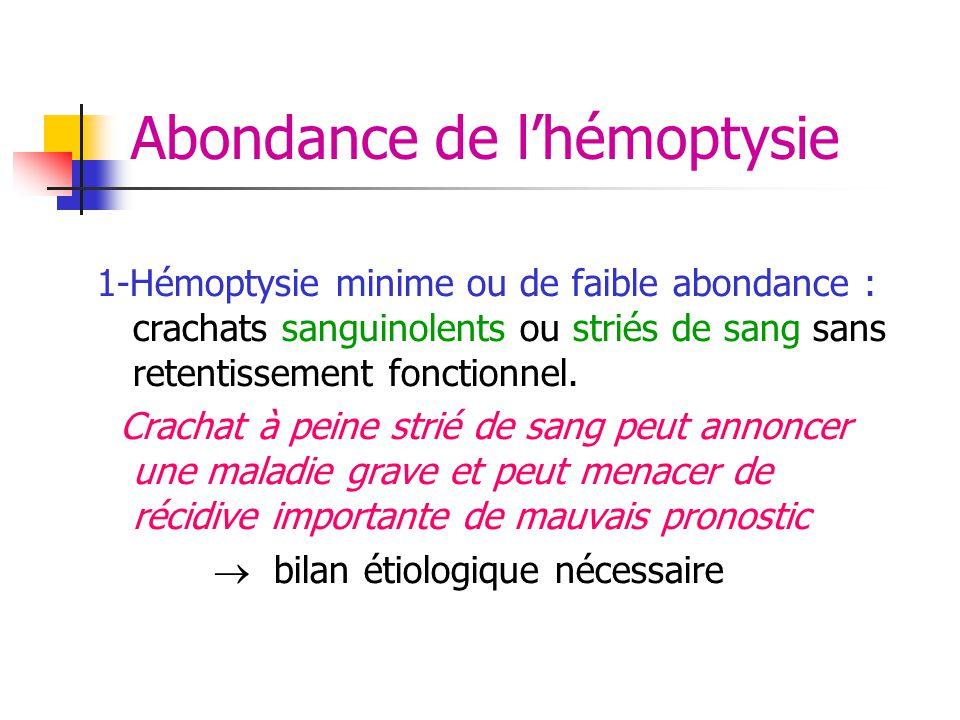 Abondance de l'hémoptysie 1-Hémoptysie minime ou de faible abondance : crachats sanguinolents ou striés de sang sans retentissement fonctionnel. Crach