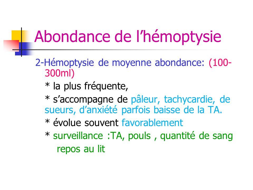 Abondance de l'hémoptysie 2-Hémoptysie de moyenne abondance: (100- 300ml) * la plus fréquente, * s'accompagne de pâleur, tachycardie, de sueurs, d'anx