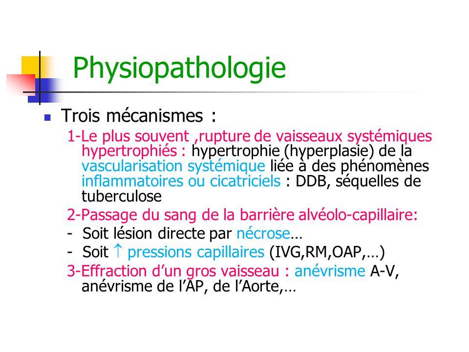 Physiopathologie Trois mécanismes : 1-Le plus souvent,rupture de vaisseaux systémiques hypertrophiés : hypertrophie (hyperplasie) de la vascularisatio