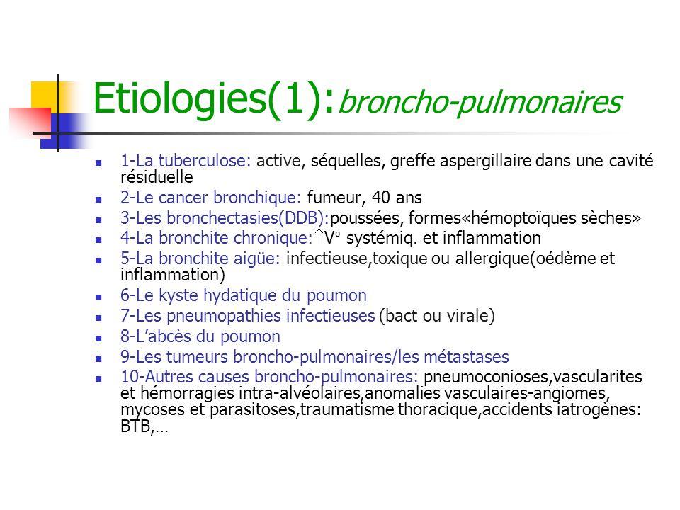 Etiologies(1): broncho-pulmonaires 1-La tuberculose: active, séquelles, greffe aspergillaire dans une cavité résiduelle 2-Le cancer bronchique: fumeur