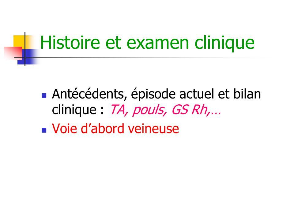 Histoire et examen clinique Antécédents, épisode actuel et bilan clinique : TA, pouls, GS Rh,… Voie d'abord veineuse