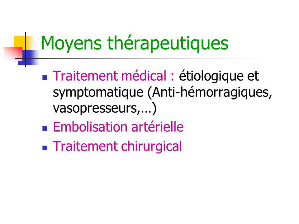 Moyens thérapeutiques Traitement médical : étiologique et symptomatique (Anti-hémorragiques, vasopresseurs,…) Embolisation artérielle Traitement chiru