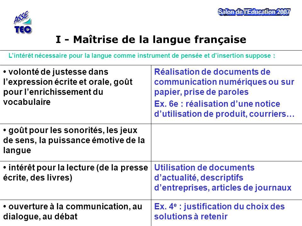 I - Maîtrise de la langue française Ex. 4 e : justification du choix des solutions à retenir ouverture à la communication, au dialogue, au débat Utili