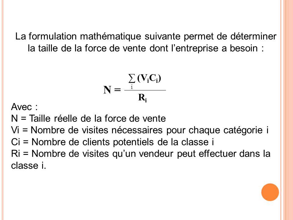 La formulation mathématique suivante permet de déterminer la taille de la force de vente dont l'entreprise a besoin : Avec : N = Taille réelle de la f