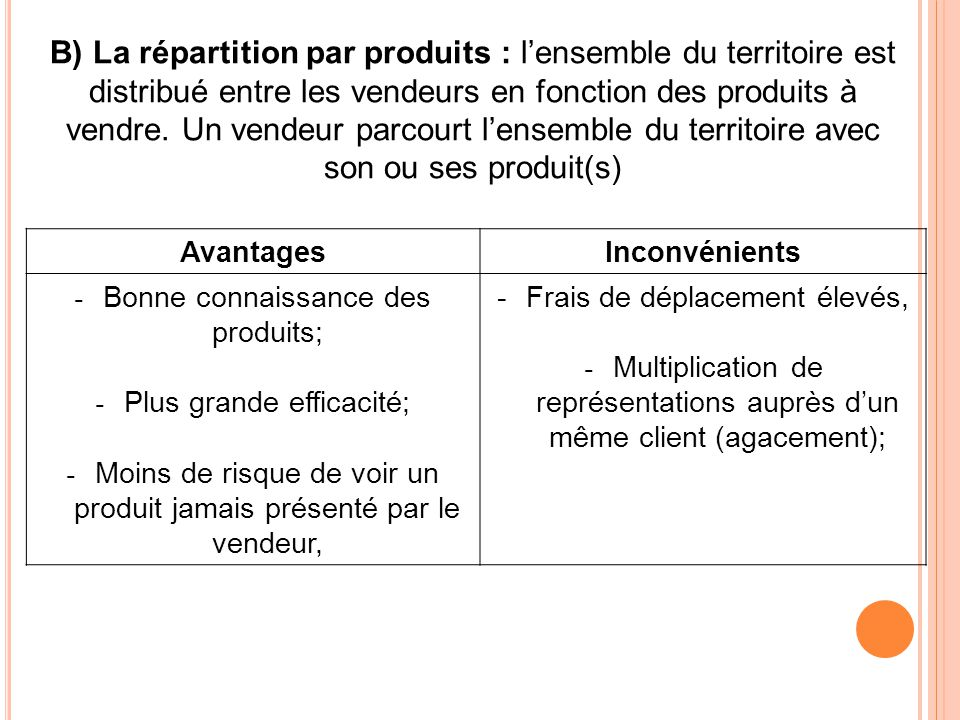 B) La répartition par produits : l'ensemble du territoire est distribué entre les vendeurs en fonction des produits à vendre. Un vendeur parcourt l'en