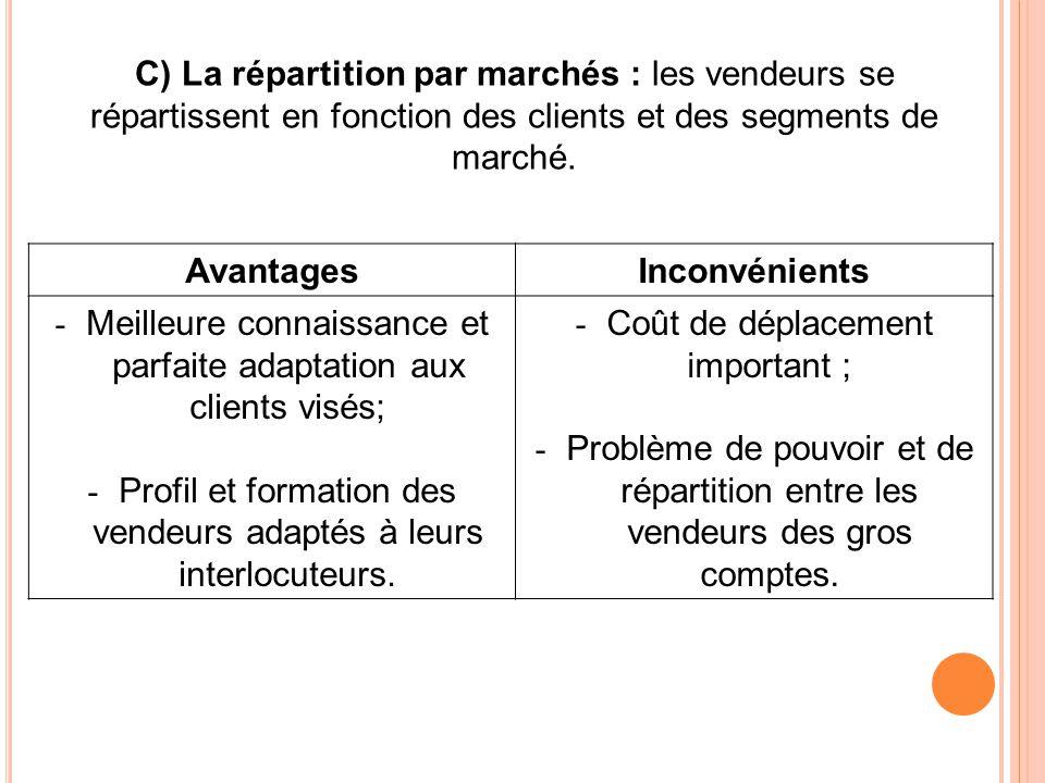 C) La répartition par marchés : les vendeurs se répartissent en fonction des clients et des segments de marché. AvantagesInconvénients - Meilleure con