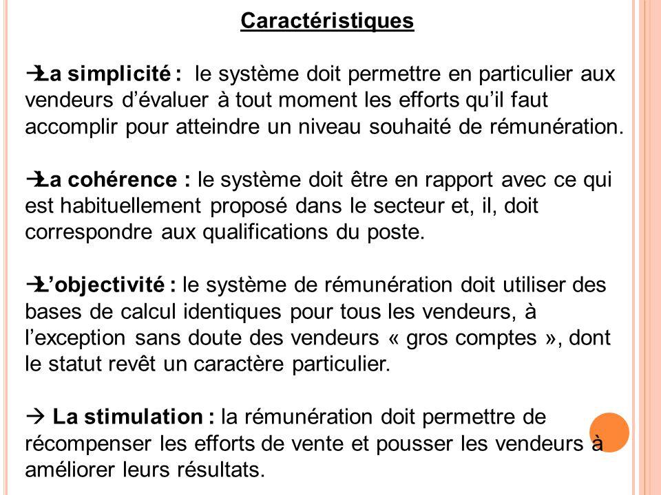 Caractéristiques LLa simplicité : le système doit permettre en particulier aux vendeurs d'évaluer à tout moment les efforts qu'il faut accomplir pou