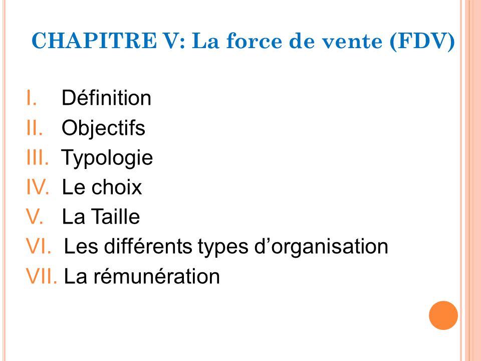 CHAPITRE V: La force de vente (FDV) I. Définition II. Objectifs III. Typologie IV. Le choix V. La Taille VI. Les différents types d'organisation VII.