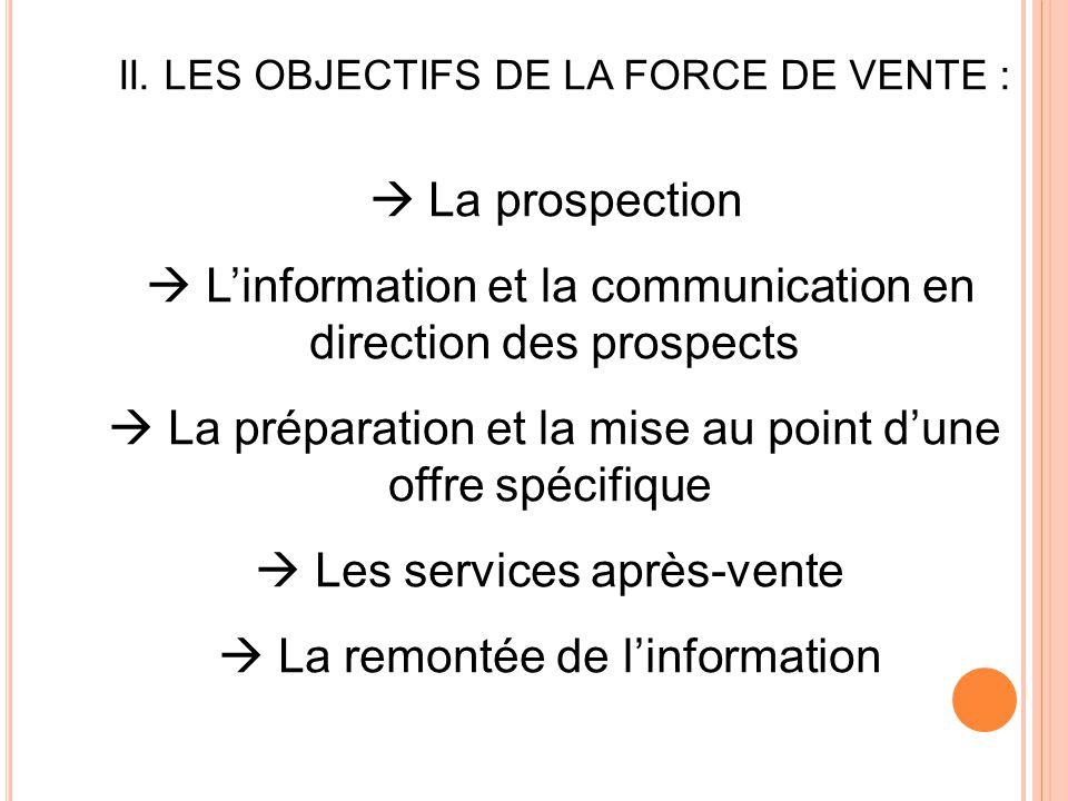II. LES OBJECTIFS DE LA FORCE DE VENTE :  La prospection  L'information et la communication en direction des prospects  La préparation et la mise a