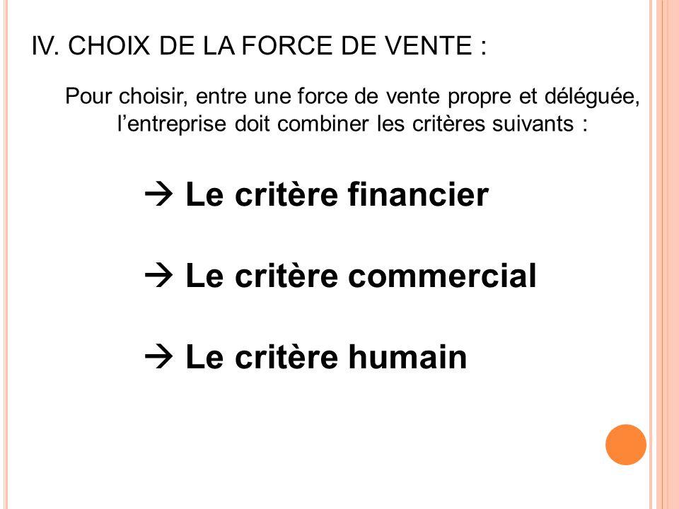 IV. CHOIX DE LA FORCE DE VENTE :  Le critère financier  Le critère commercial  Le critère humain Pour choisir, entre une force de vente propre et d