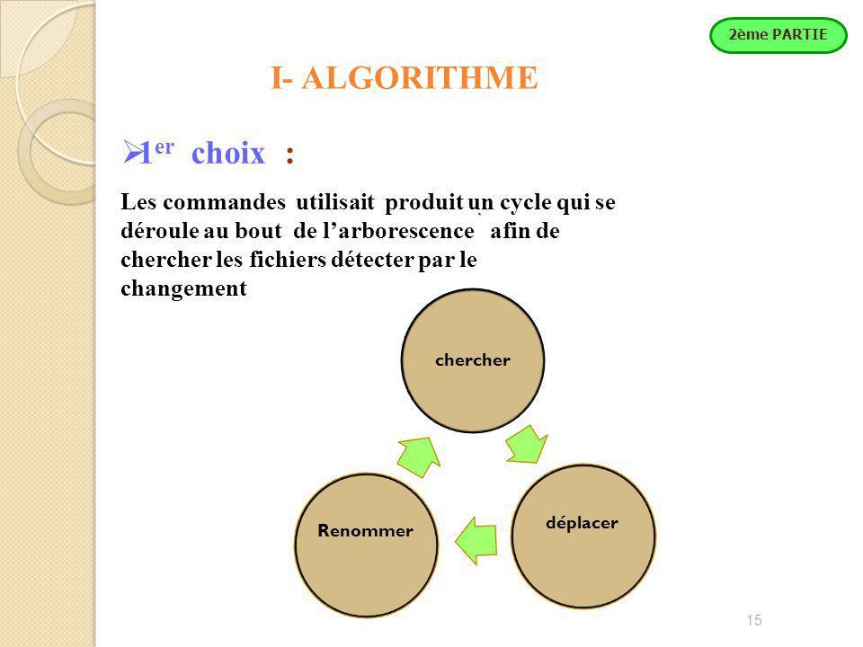 . 15 2ème PARTIE I- ALGORITHME  1 er choix : Les commandes utilisait produit un cycle qui se déroule au bout de l'arborescence afin de chercher les fichiers détecter par le changement chercher déplacerRenommer