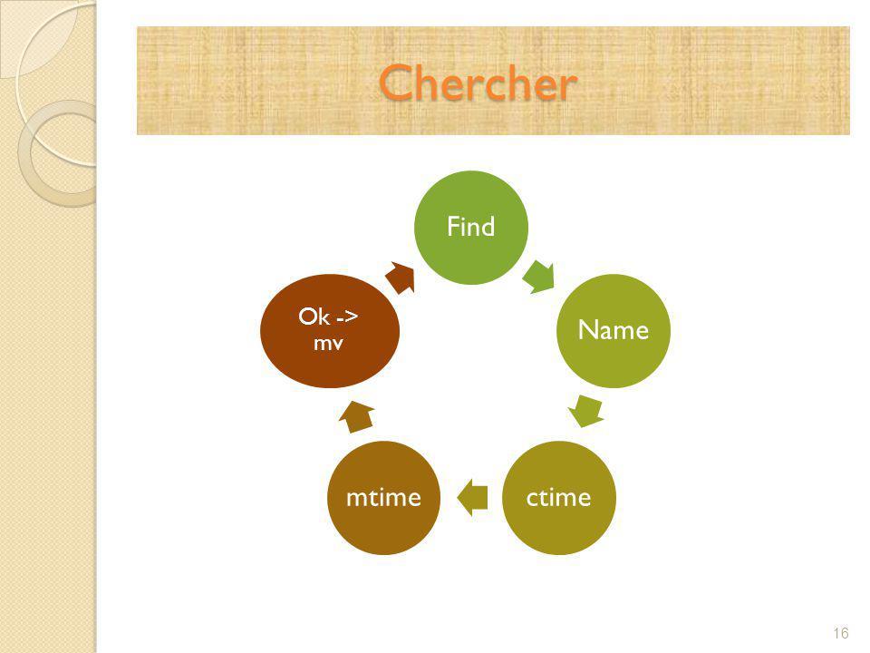 Chercher Chercher 16 FindNamectimemtime Ok -> mv