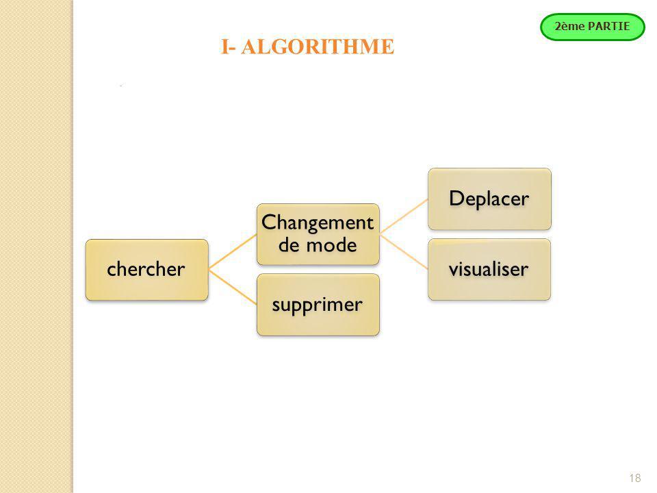 18 2ème PARTIE I- ALGORITHME  2 eme choix : chercher Changement de mode Deplacervisualisersupprimer