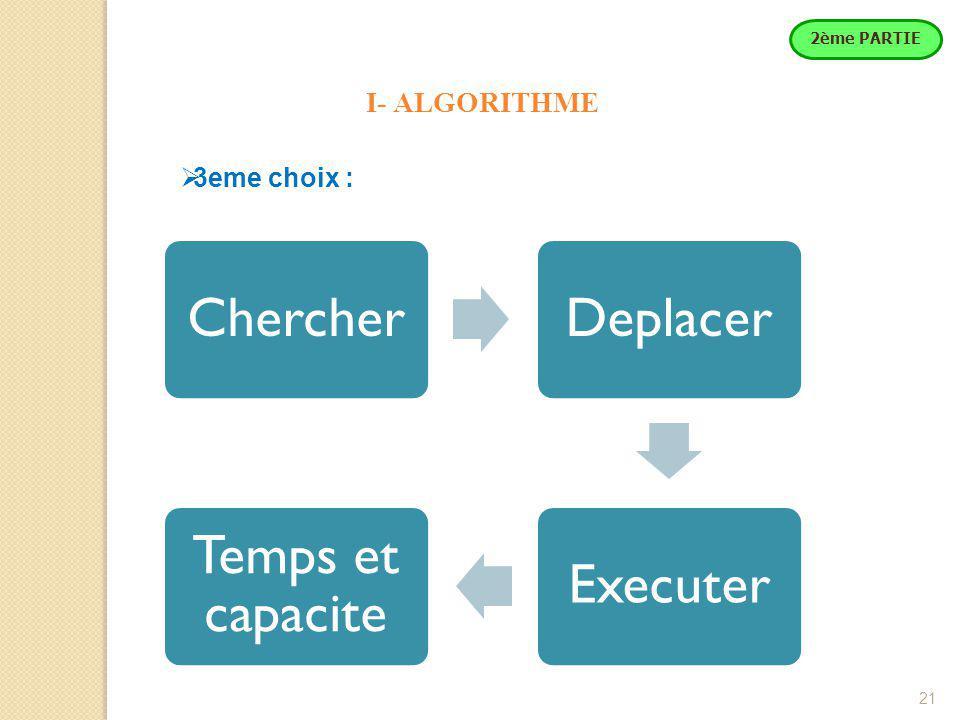 21 2ème PARTIE I- ALGORITHME  3eme choix : ChercherDeplacerExecuter Temps et capacite