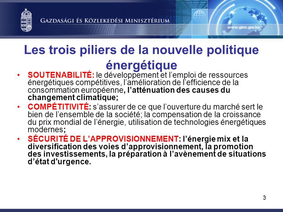 3 Les trois piliers de la nouvelle politique énergétique SOUTENABILITÉ: le développement et l'emploi de ressources énergétiques compétitives, l'amélioration de l'efficience de la consommation européenne, l'atténuation des causes du changement climatique; COMPÉTITIVITÉ: s'assurer de ce que l'ouverture du marché sert le bien de l'ensemble de la société; la compensation de la croissance du prix mondial de l'énergie, utilisation de technologies énergétiques modernes; SÉCURITÉ DE L'APPROVISIONNEMENT: l'énergie mix et la diversification des voies d'approvisionnement, la promotion des investissements, la préparation à l'avènement de situations d'état d urgence.