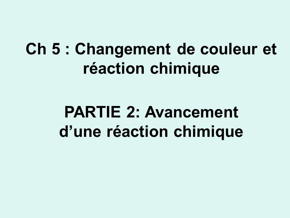 Ch 5 : Changement de couleur et réaction chimique PARTIE 2: Avancement d'une réaction chimique
