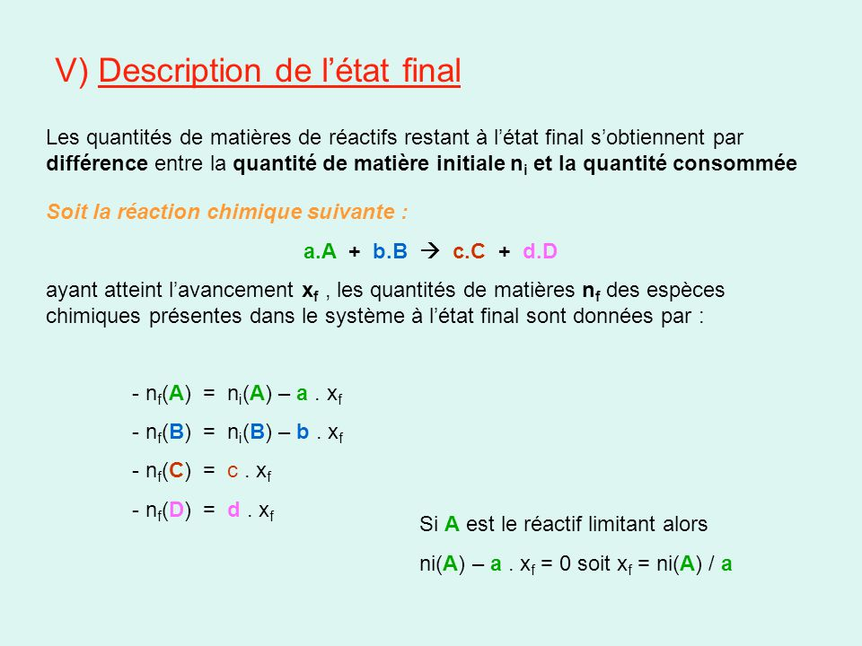 V) Description de l'état final Les quantités de matières de réactifs restant à l'état final s'obtiennent par différence entre la quantité de matière i