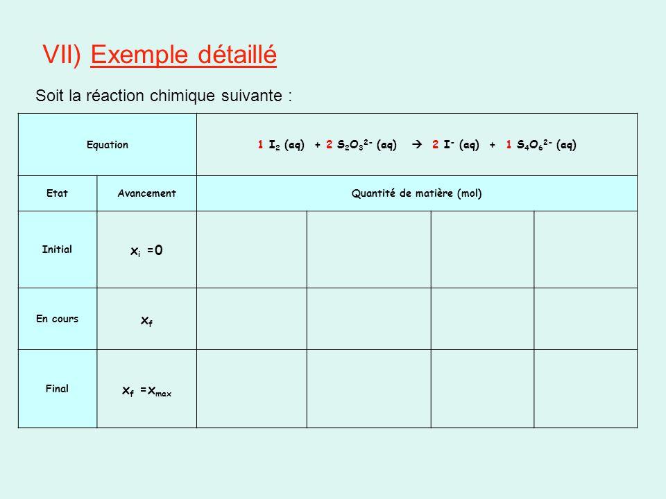 VII) Exemple détaillé Soit la réaction chimique suivante : Equation 1 I 2 (aq) + 2 S 2 O 3 2- (aq)  2 I - (aq) + 1 S 4 O 6 2- (aq) EtatAvancementQuan