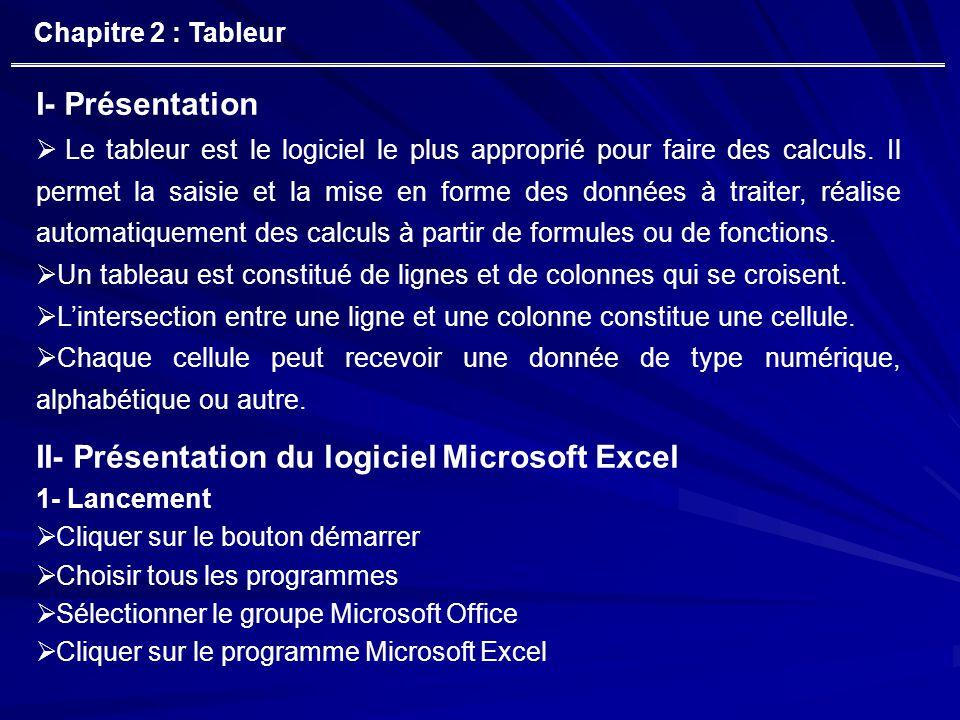 Chapitre 2 : Tableur I- Présentation  Le tableur est le logiciel le plus approprié pour faire des calculs. Il permet la saisie et la mise en forme de