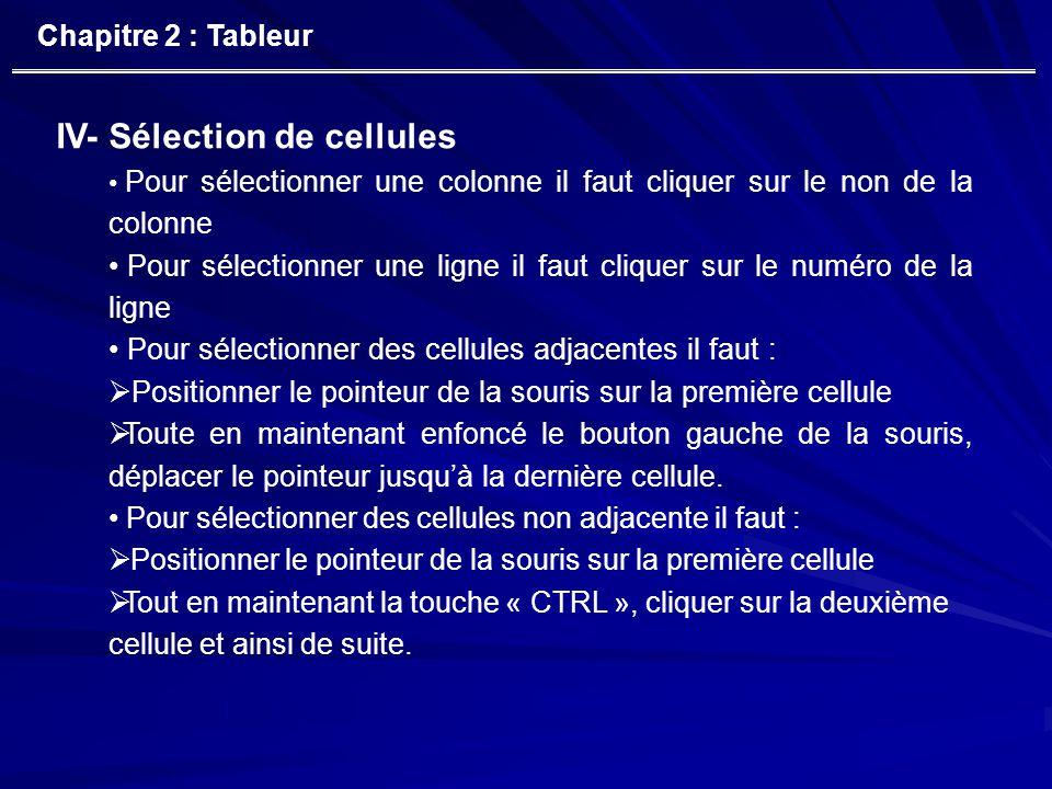 IV- Sélection de cellules Pour sélectionner une colonne il faut cliquer sur le non de la colonne Pour sélectionner une ligne il faut cliquer sur le nu