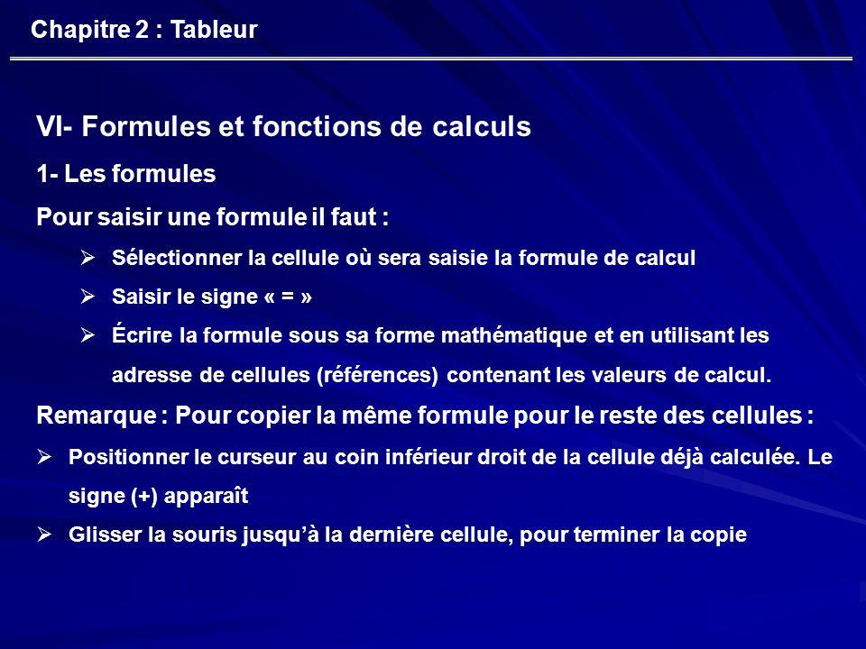 VI- Formules et fonctions de calculs 1- Les formules Pour saisir une formule il faut : SSélectionner la cellule où sera saisie la formule de calcul