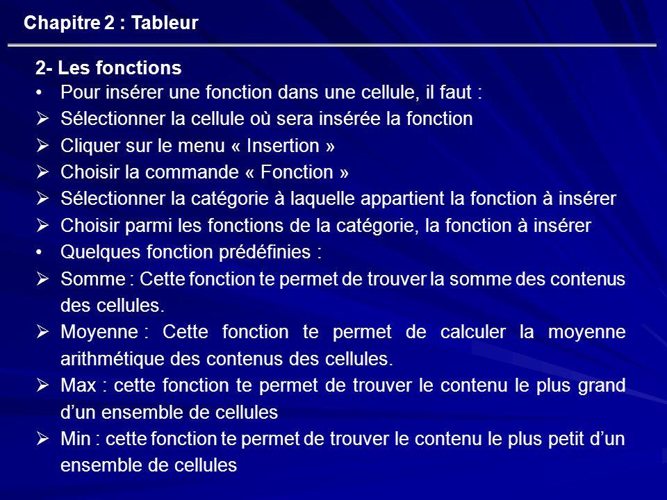 2- Les fonctions Pour insérer une fonction dans une cellule, il faut : SSélectionner la cellule où sera insérée la fonction CCliquer sur le menu «
