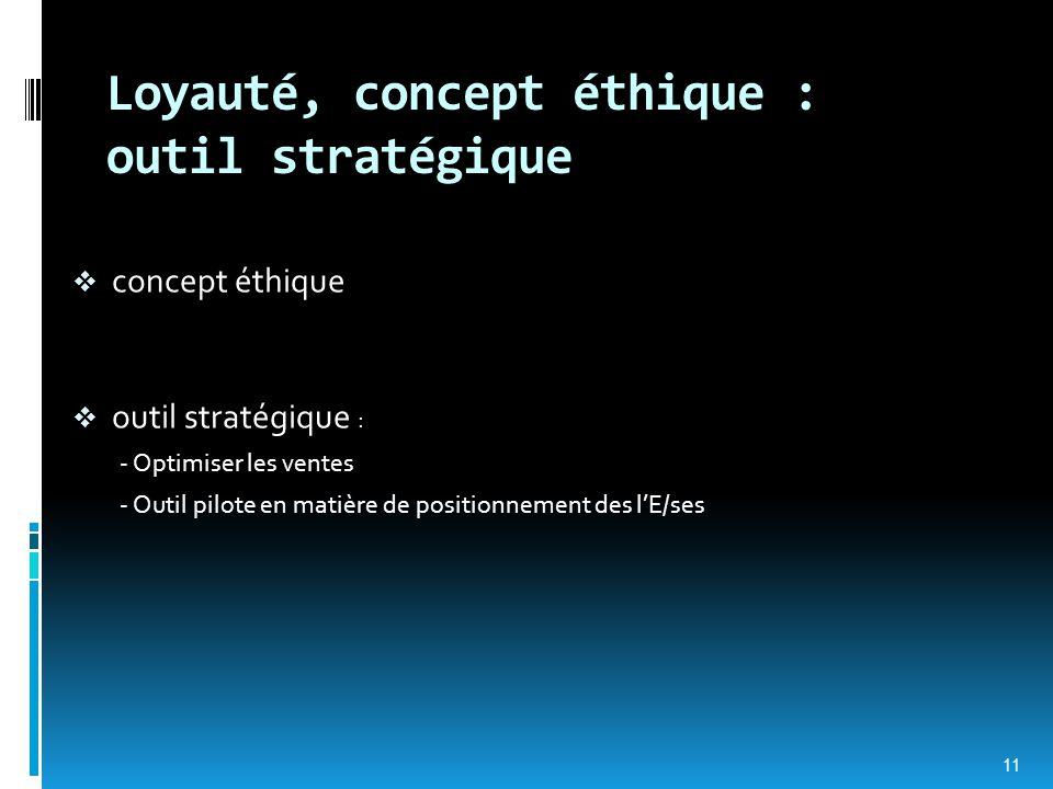 Loyauté, concept éthique : outil stratégique  concept éthique  outil stratégique : - Optimiser les ventes - Outil pilote en matière de positionnemen