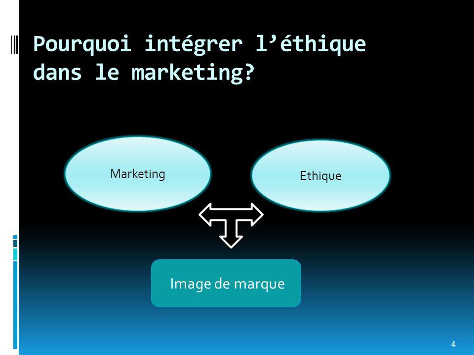 Pourquoi intégrer l'éthique dans le marketing? Image de marque 4 Marketing Ethique
