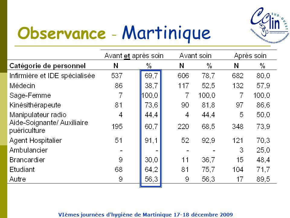 Observance - Martinique VIèmes journées d hygiène de Martinique 17-18 décembre 2009