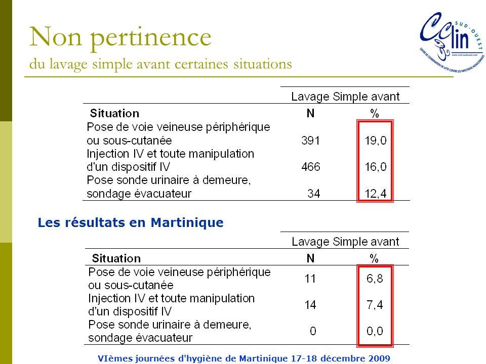Non pertinence du lavage simple avant certaines situations Les résultats en Martinique VIèmes journées d hygiène de Martinique 17-18 décembre 2009